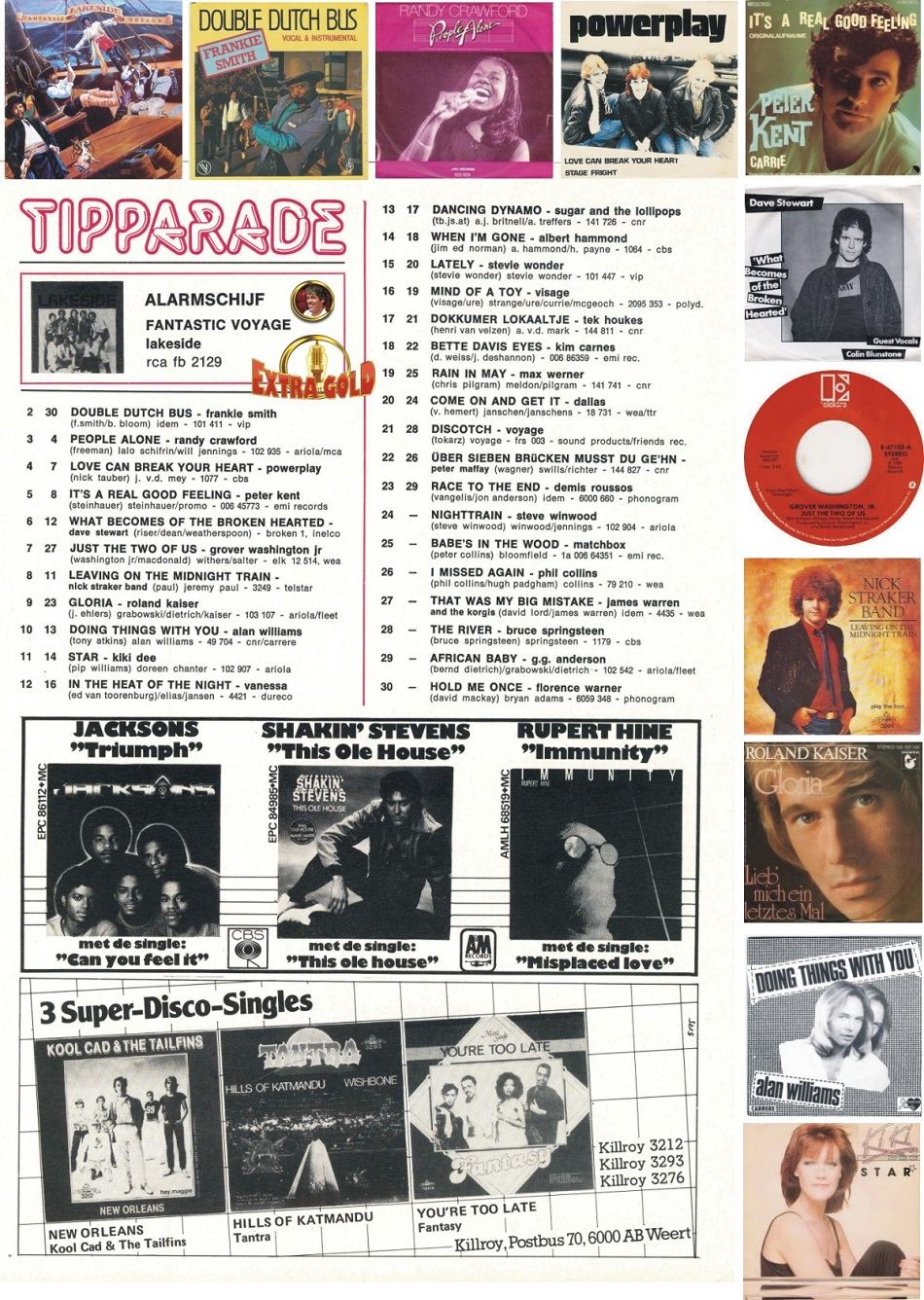 foute jaren 80 muziek lijst